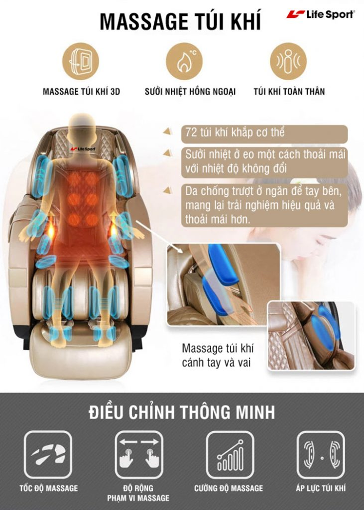 nguyen-ly-hoat-dong-cua=ghe-massage-toan-than